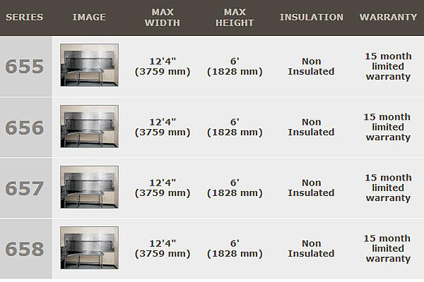 Integral Frame and Sill Rolling Counter important information such as Max Width, Max Height, Insulated vs Non-Insulated and Warranty