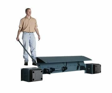 Mechanical Edge of Dock Leveler