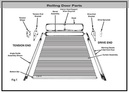Rolling steel door parts