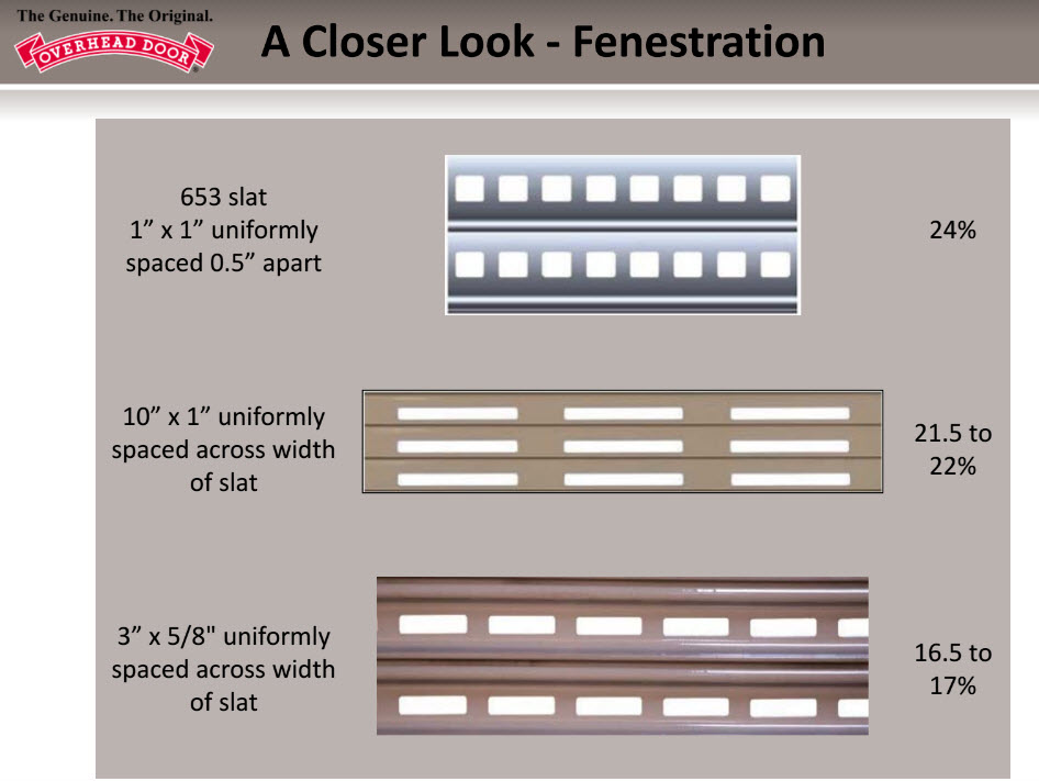 FENESTRATIONS FOR ROLLING STEEL DOORS.jpg