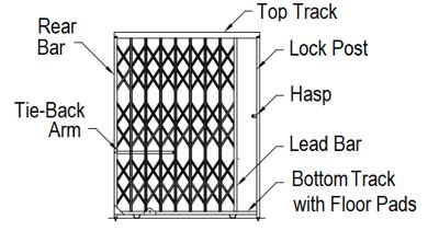 Folding_Scissor_Gate_Systems__DG_Series_Gate_details NYC NJ