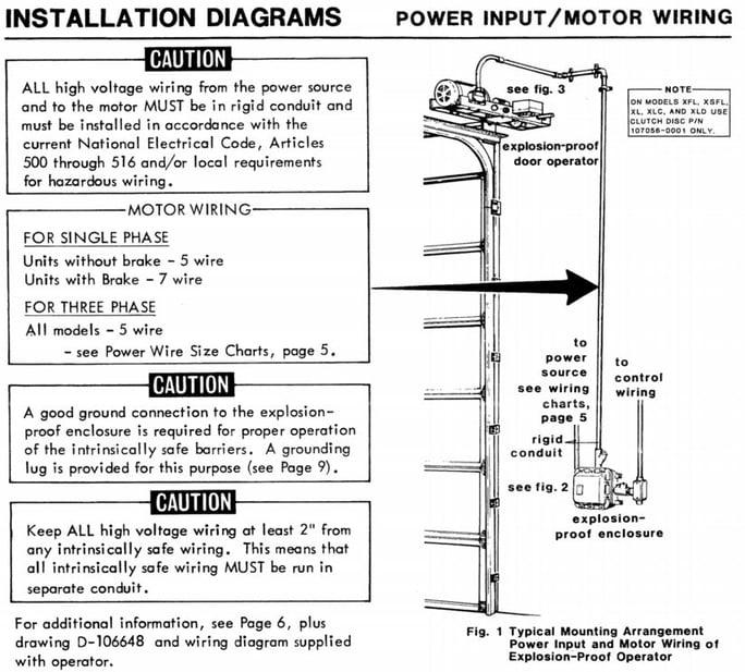 Explosion Proof Operators for Rolling Overhead Doors – Explosion Proof Light Wiring Diagram