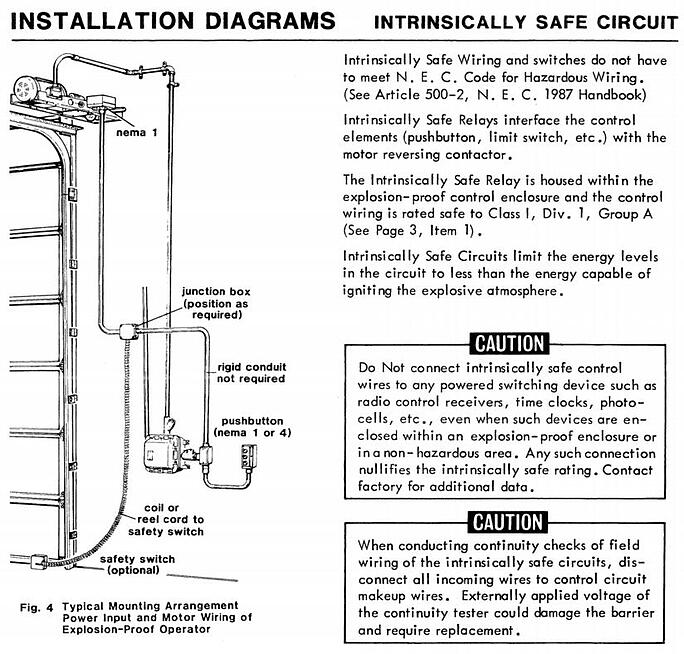 explosion proof operators for rolling overhead doors installation diagram explosion proof intrinsically safe circuit jpg