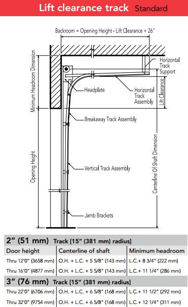Sectional door track details for Raise garage door height