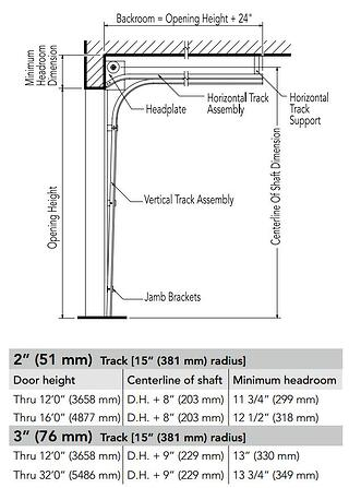 Low_Head_Room_Track_Spring_to_Front_Dimensions_for_Overhead_Door.jpg