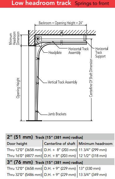 Sectional Garage Door Construction Details : Sectional door track details