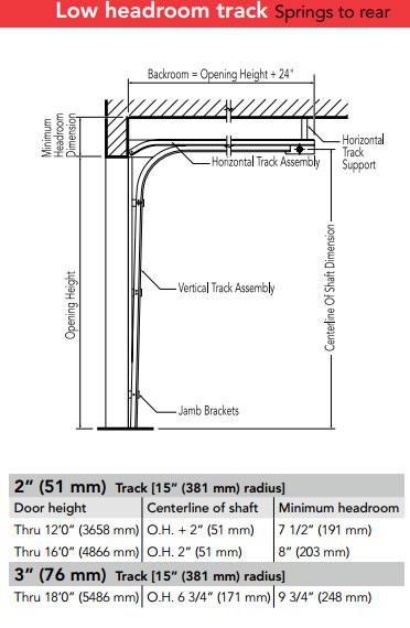 Sectional Door Track Details