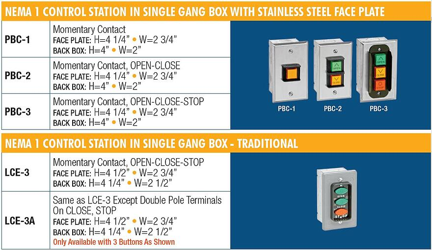 Activation Control Options For Rsx Amp Rhx Operators