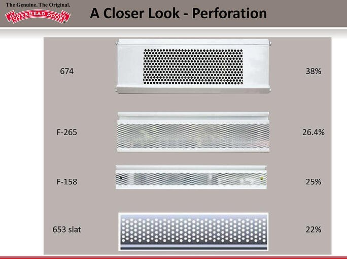 PERFORATIONS FOR ROLLING STEEL DOORS.jpg