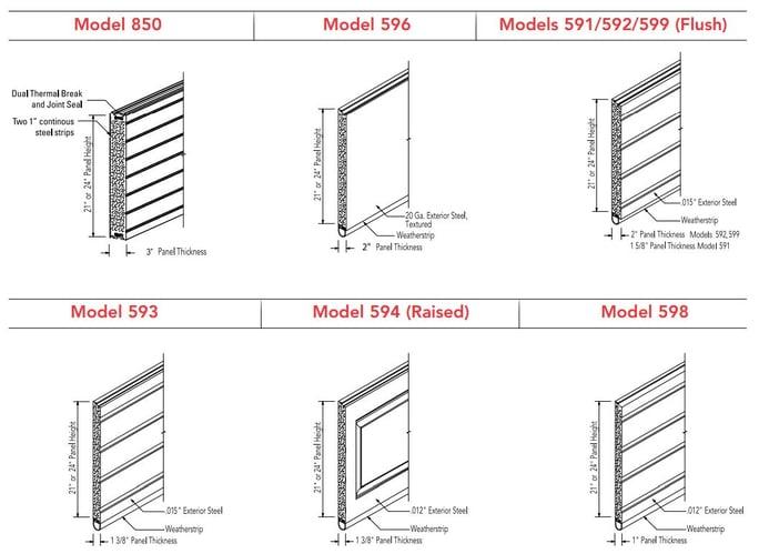 Panel Doors For Warehouses