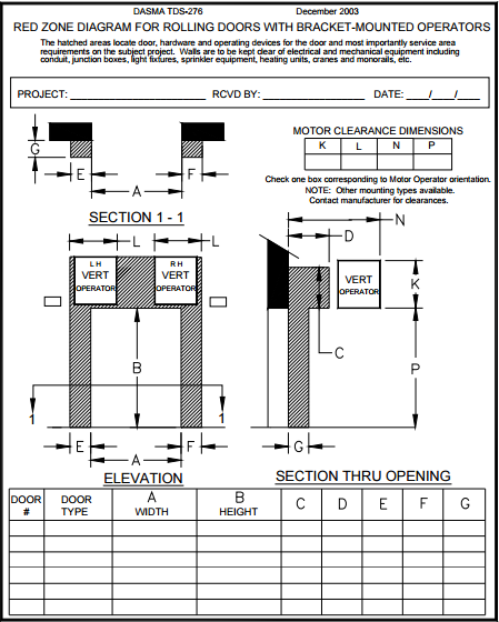 Rolling Door Gate Red Zone for Install and Service; Red Zone Diagram for Rolling Doors with bracket-mounted operators.