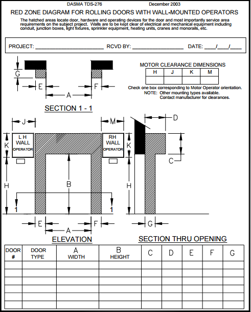 Rolling Door Gate Red Zone for Install and Service; Red Zone Diagram for Rolling Doors with wall-mounted operators.