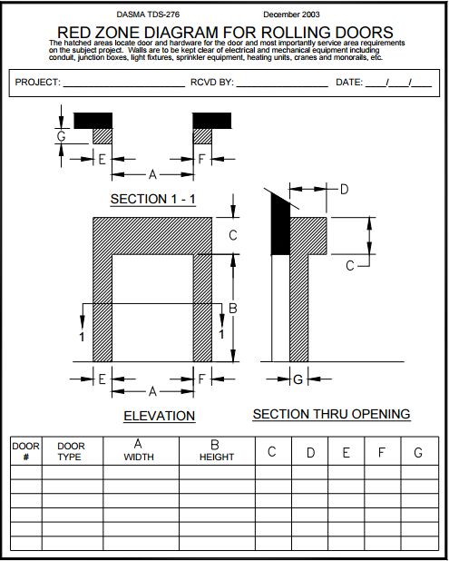 Rolling Door Gate Red Zone for Install and Service; Red Zone Diagram for Rolling Doors.