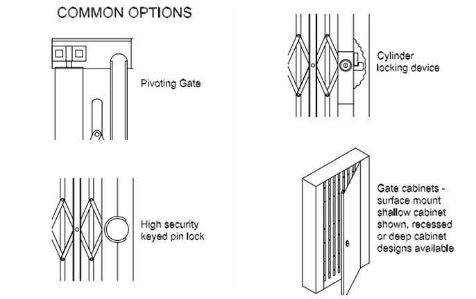 Scissor_Gate_Systems_EG_Doors_Common_Options.jpg