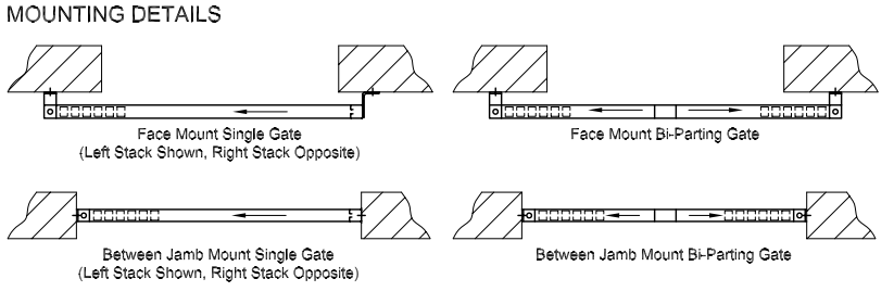 Scissor_Gate_Systems__DG_Series_Mounting_Details.png