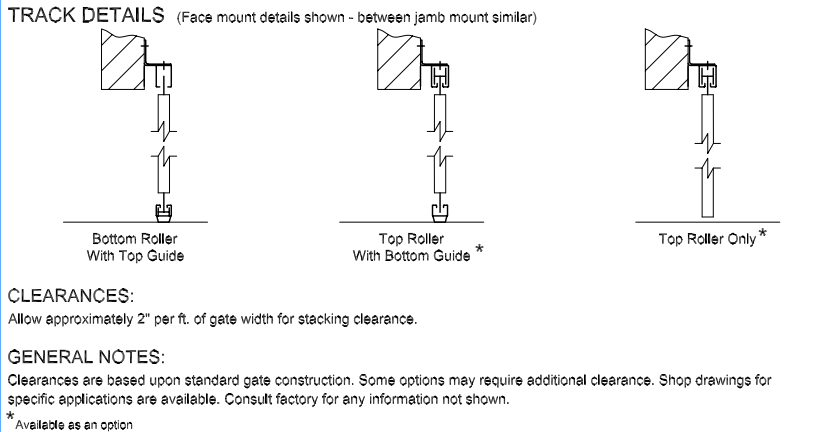 Scissor_Gate_Systems__DG_Series_Track_Details.png