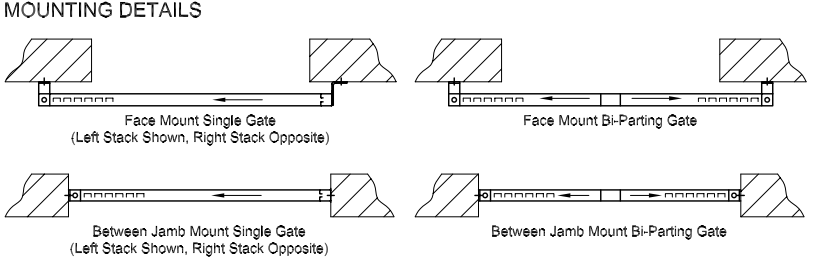 Scissor_Gate_Systems__EG_Series_Mounting_Details.png