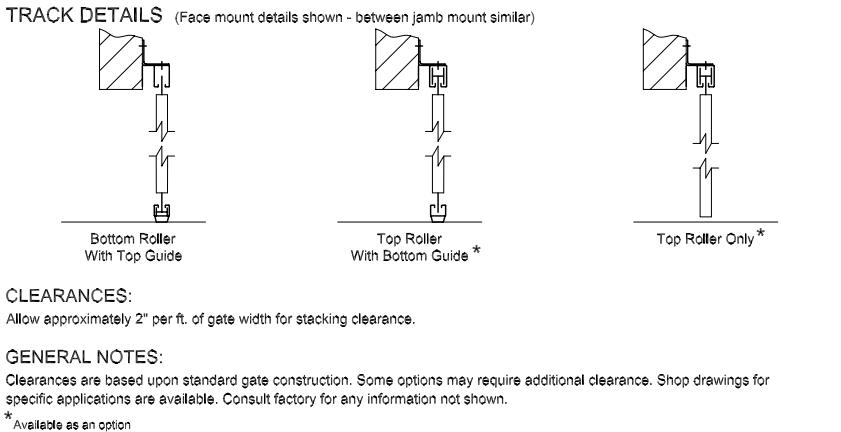 Scissor_Gate_Systems__EG_Series_Track_Details.png