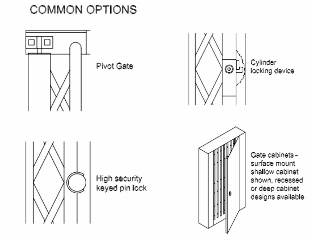 Scissor_gate_Systems_DG_series_common_options.jpg
