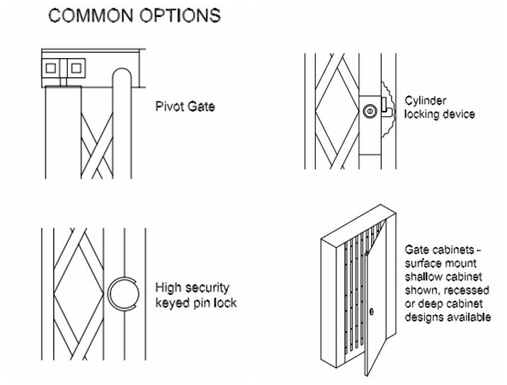 Scissor_gate_Systems_DG_series_common_options.jpg