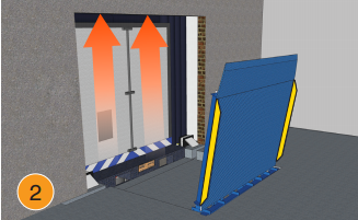 Vertical Dock Levelers for Cold Storage Facilities by Blue Giant 2