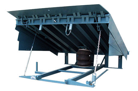 What_is_an_Air-Powered_Dock_Leveler