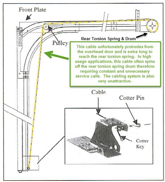 Low_head_room_torsion_rear_sectional_overhead_door_parking_garage